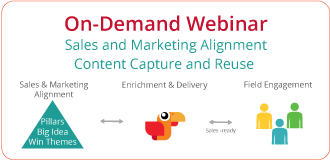 sales marketing alignment webinar